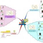 curso-de-mapas-mentais-4e5-07-2009_compress